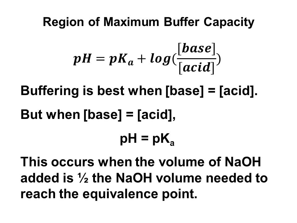 Region of Maximum Buffer Capacity 𝒑𝑯= 𝒑𝑲 𝒂 +𝒍𝒐𝒈( [𝒃𝒂𝒔𝒆] [𝒂𝒄𝒊𝒅] )
